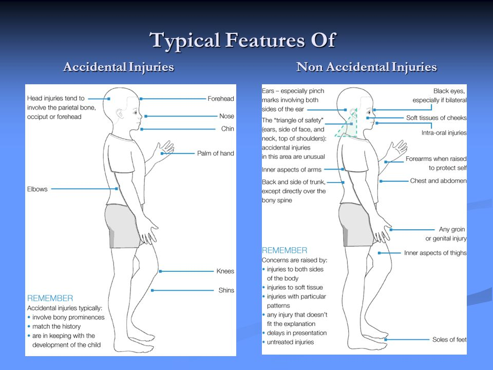 skin assessment diagram wiring for motorcycle alarm disclaimer this power point presentation is not a substitute level ii training course and ...
