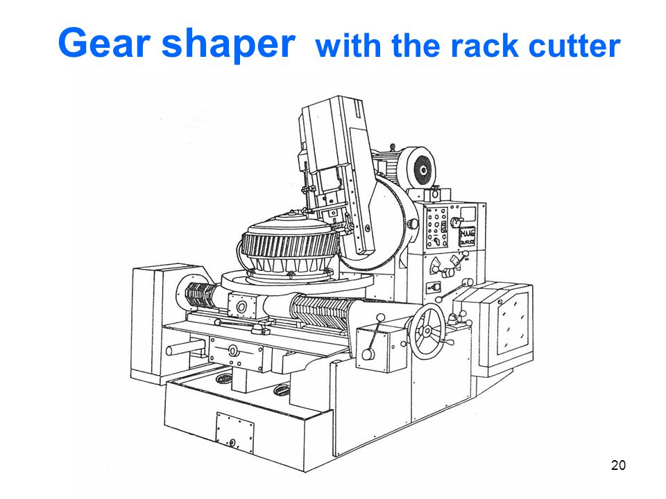 GEARS MACHINING GEAR TYPES Cylindrical gears: spur helical