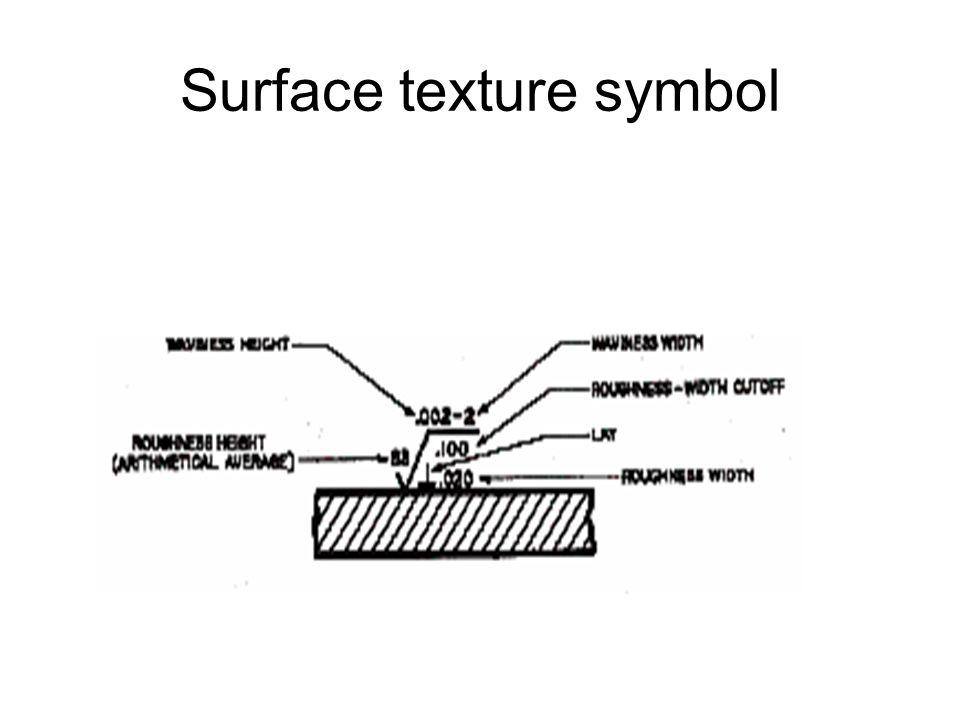 Drawing Surface Finish Symbols