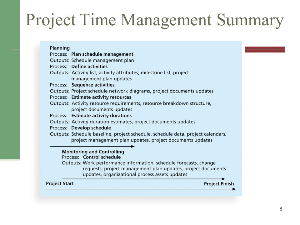 what is a project network diagram 2001 nissan frontier wiring radio time management - ppt video online download
