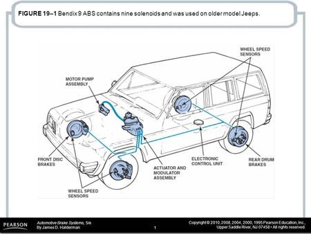 Automotive Fuel and Emissions Control Systems 3/e By James