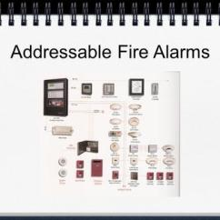 Addressable Fire Alarm Control Panel Wiring Diagram 2000 Jetta Radio Detection Presentation Ppt Video Online Download Alarms
