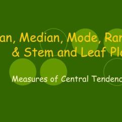 How Do You Stem And Leaf Diagrams Gibson Explorer Wiring Diagram Statistics Diagrams. - Ppt Video Online Download