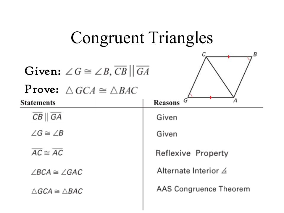 Congruent Triangles In Two Congruent Figures, All The Parts Of One Figure Are Congruent To The
