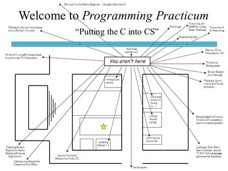"Welcome to Programming Practicum ""Putting the C into CS"