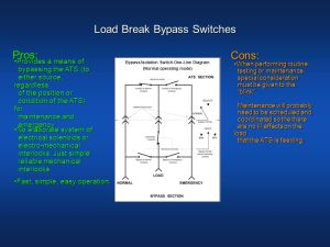 Power Transfer Applications & Considerations  ppt download