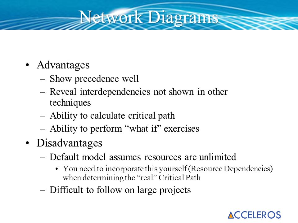 project management network diagram critical path non vascular plant software - ppt video online download