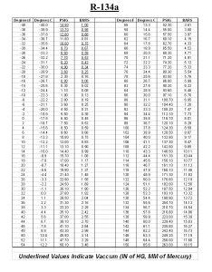 chart pressure temperature also gungoz  eye rh