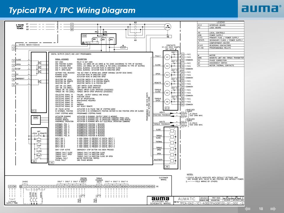 auma wiring diagrams wiring diagram rh cleanprosperity co ABZ Electric Actuator Wiring Diagram Linear Actuator Wiring Diagram