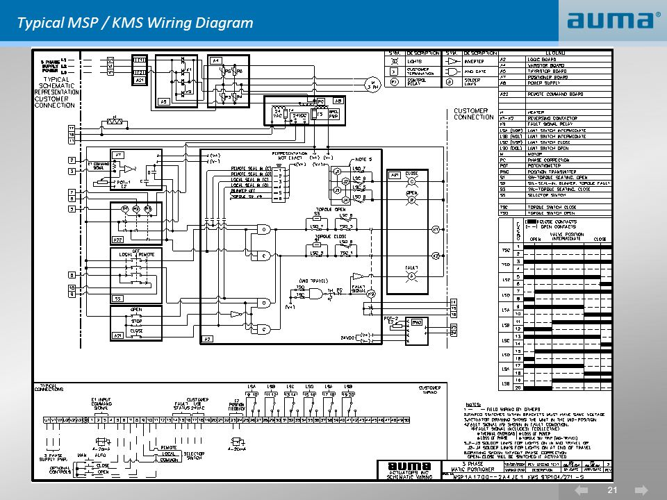 diagram motor control wiring semi trailers for sale in germany northeast generation .2 training - ppt video online download