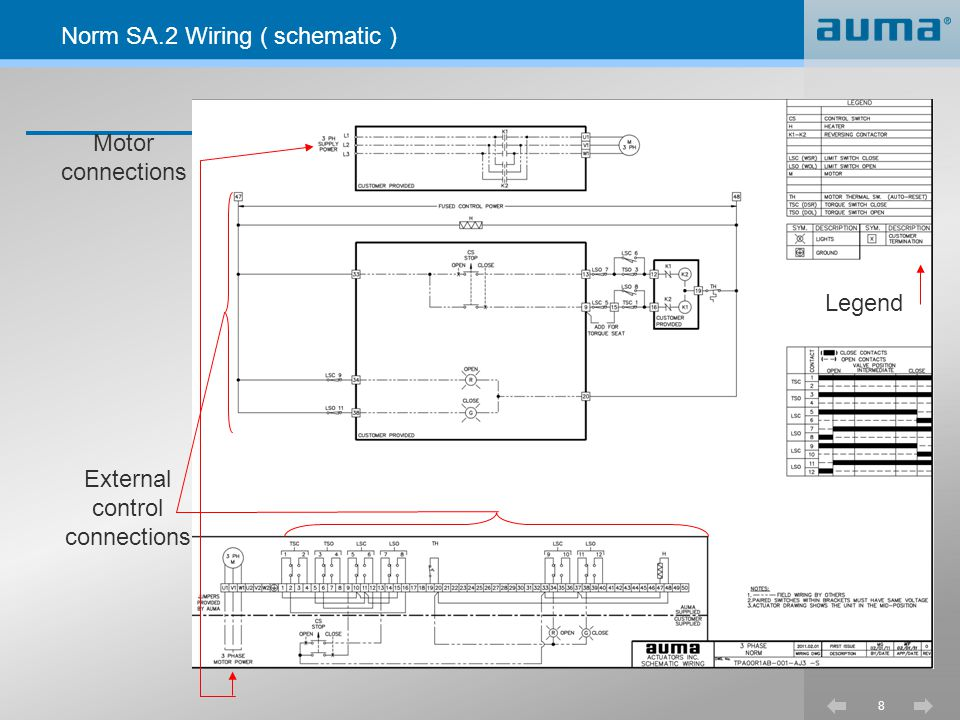 Auma Valve Wiring Diagrams On Auma Download Wirning Diagrams on water meter installation diagram, limitorque actuators wiring diagram, auma actuators dwg, butterfly valve diagram, kubota remote hydraulic valve parts diagram, project scope diagram, auma actuator parts,