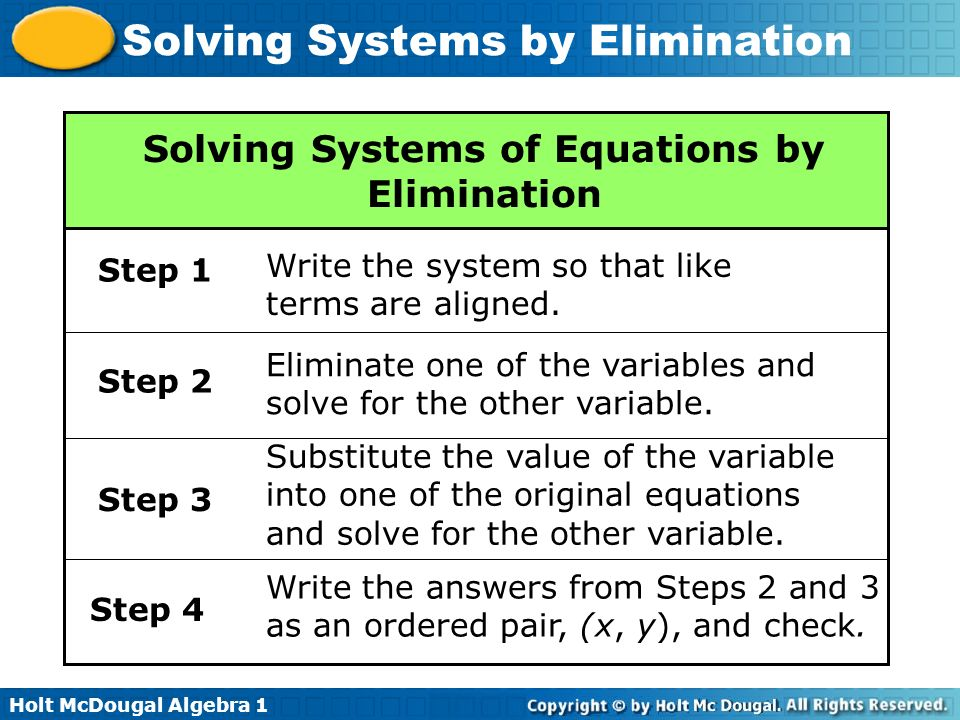 Solving Systems By Elimination  Ppt Download