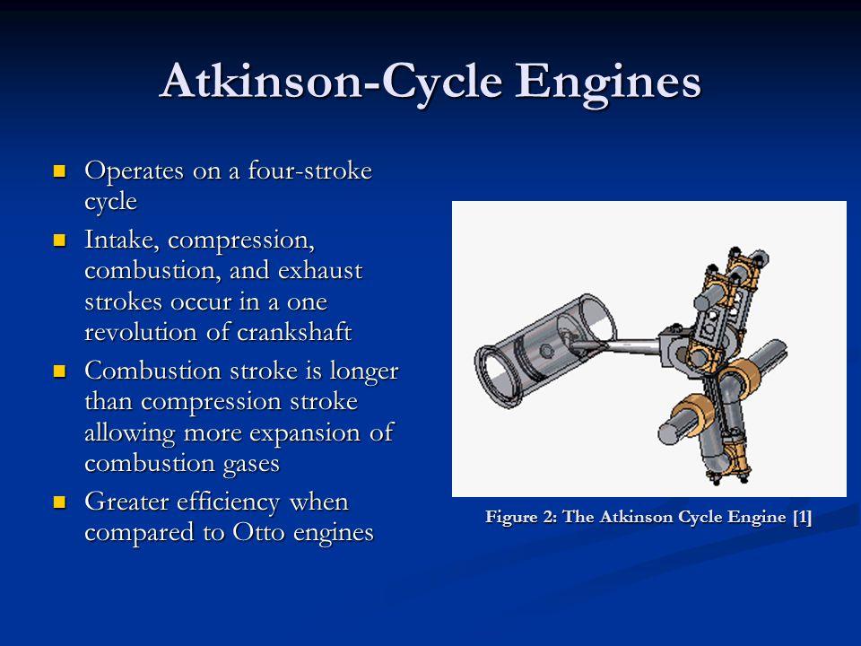 2 Stroke Engine Diagram