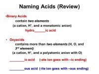 Naming Acids Worksheet Answers. Worksheets. Ratchasima ...