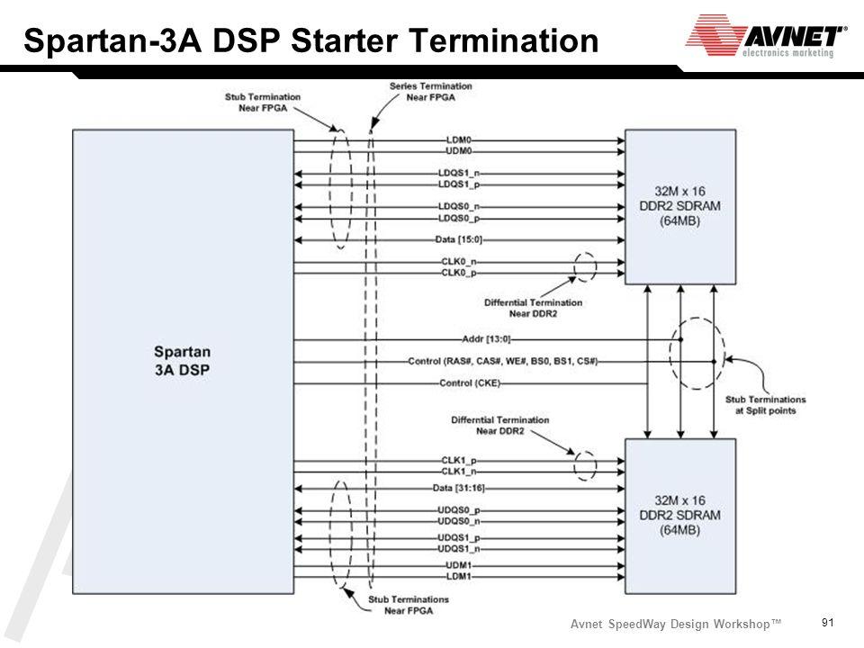 spartan motors wiring diagram schematic diagram rh 152 3dpd co