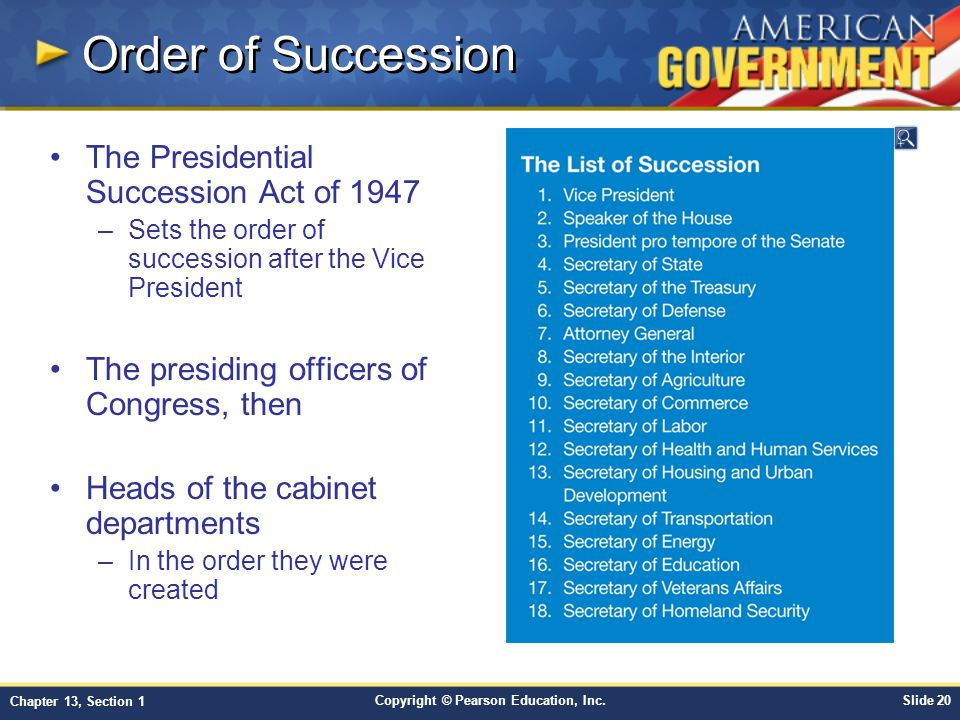 Chapter 13: The Presidency Section 1 - ppt download