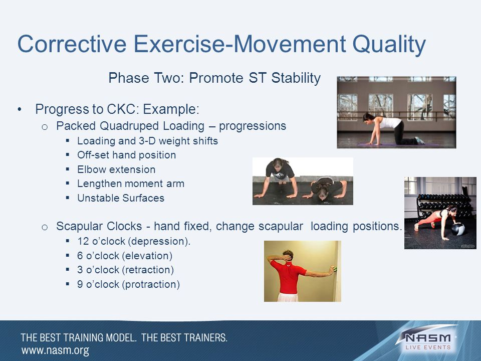 The Body As One Upper Extremity Movement Mechanics Ppt