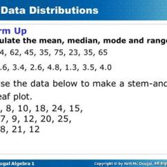 Stem And Leaf Diagram Interquartile Range Eaton Motor Starter Wiring What Are The Effects Of Outliers On Statistical Data? - Ppt Video Online Download