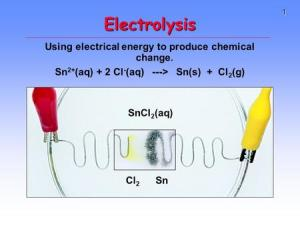 THE ELECTROLYSIS OF AQUEOUS SOLUTION Identify cations and anions in various salt solutions
