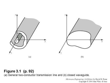 Chapter 2: Transmission lines and waveguides 2.1
