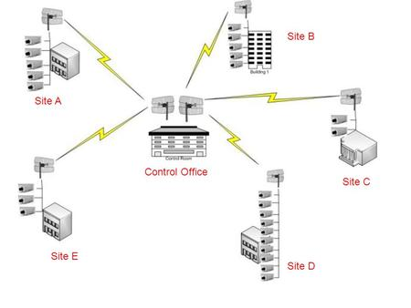 Small Cell 101: Building wireless in the public right of