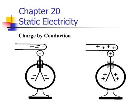 Electric force, like gravitational force, varies inversely