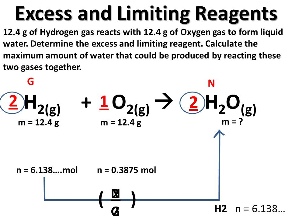 Review of Classifying and Balancing Chemical Equations