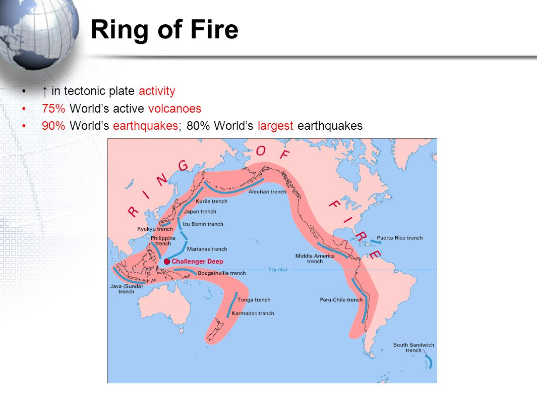 Plate Tectonics Continental Drift Theory Theory Of Plate Tectonics