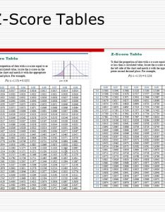 applying the normal distribution  scores ppt video online also chart table ibovnathandedecker rh
