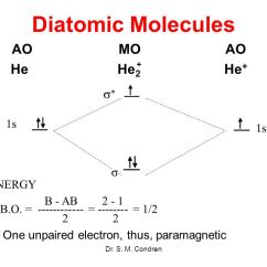 Molecular Orbital Diagram For He2 Fuel Gauge Wiring Chapter 10 Bonding And Structure: Hybridization Orbitals Dr. S ...