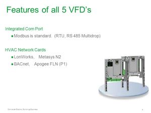 Variable Frequency Drive  ppt video online download