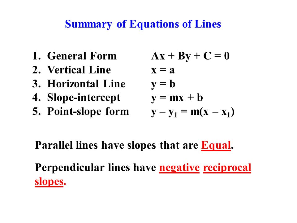 13 Linear Equations In Two Variables  Ppt Download