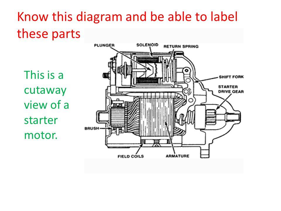 Ac Motor Parts Diagram Facbooik Com