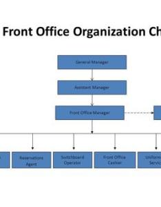 Front office organization chart also introduction to ppt video online download rh slideplayer
