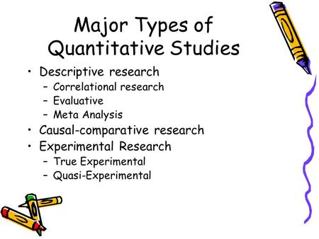 STUDY RESEARCH QUESTIONS/ HYPOTHESIS / OBJECTIVES BY