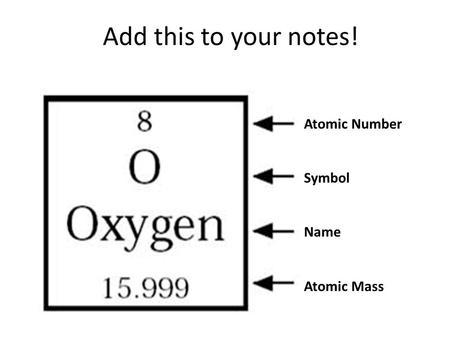 The Periodic Table H Li Na K Rb Cs Fr Be Mg Ca Sr Ra Ba F
