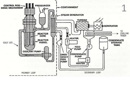 ACADs (08-006) Covered Keywords BWR, main steam, piping