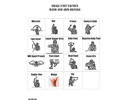 Hand And Arm Signals Ranger Pictures to Pin on Pinterest