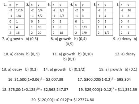 Exponential Growth & Decay Exponential Growth Exponential