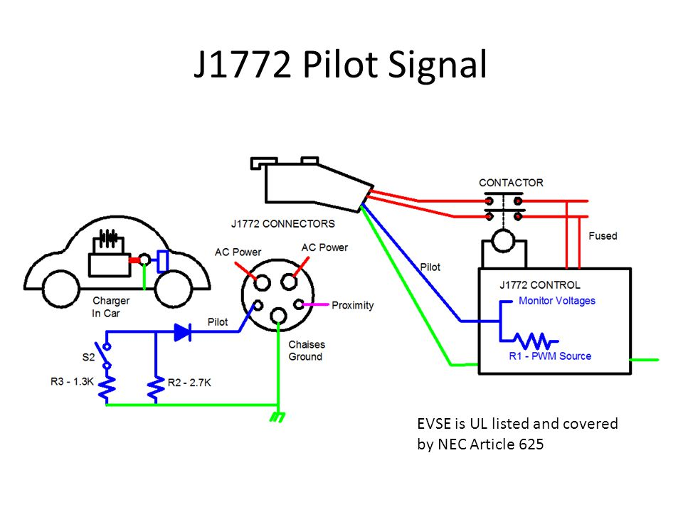 Sae J1772 Wiring Diagram Diagram Base Website Wiring Diagram
