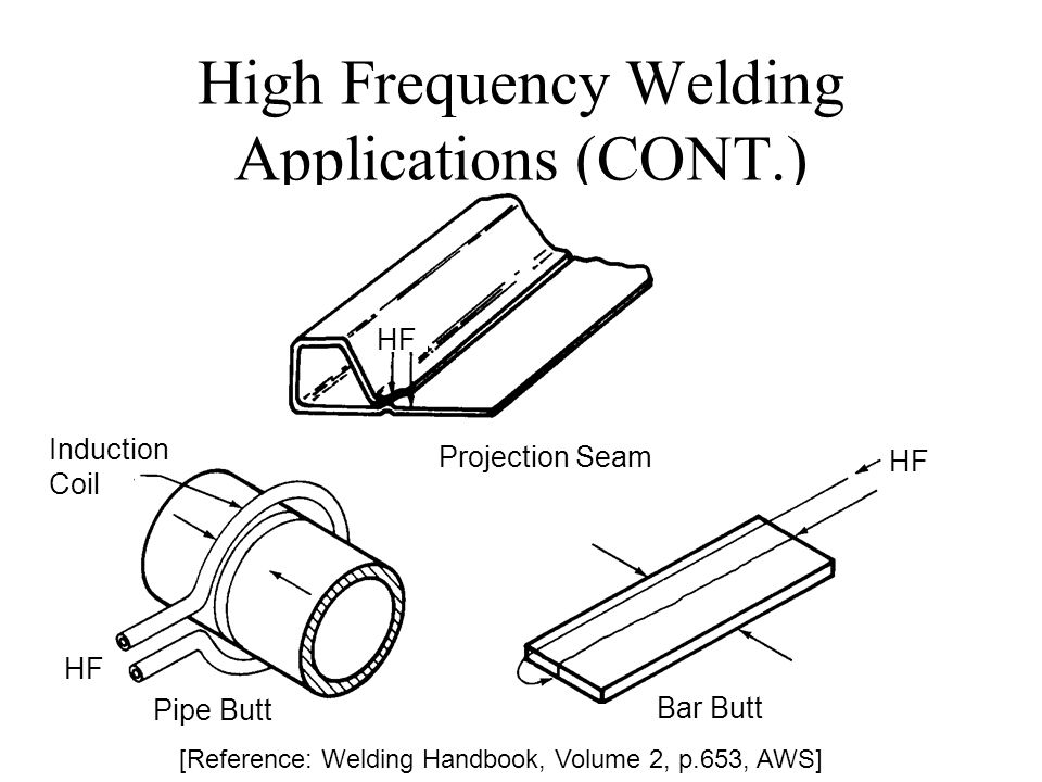 Electric Resistance Welded Tubing High Frequency Induction