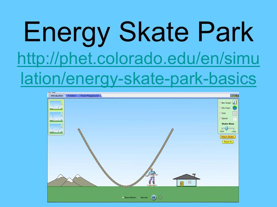 Phet Energy Skate Park Basics Energy Etfs