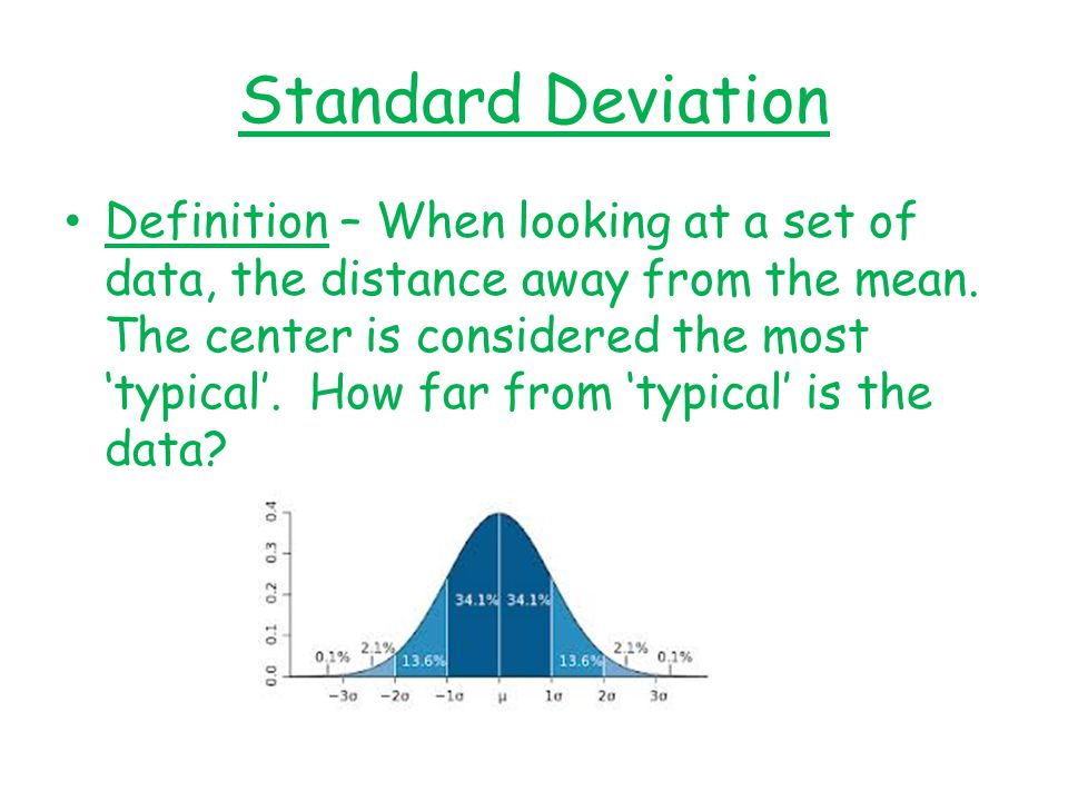 Standard Deviation Symbol Images Symbols And Meanings Chart