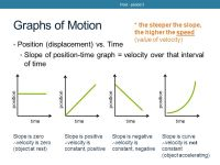 Position Time Graph Worksheet. Worksheets. Ratchasima ...