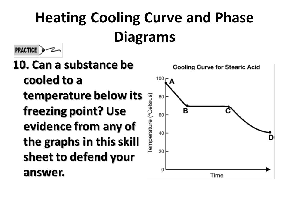 Heating And Cooling Curves Worksheet Answers