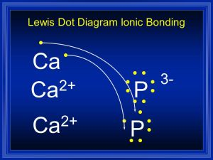 Part 1:Lewis Dot Diagrams and Structures  ppt download