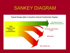 SANKEY DIAGRAM Fossil fuels (coal, oil, gas)  ppt video