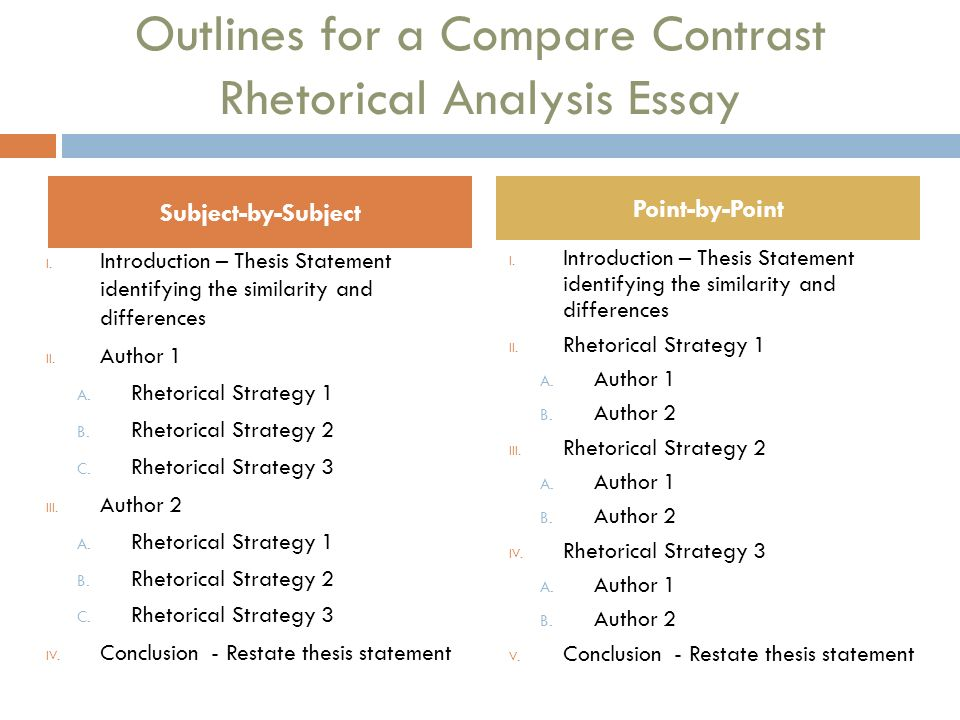 Q&A Essays: Compare and contrast definition essay academic content!