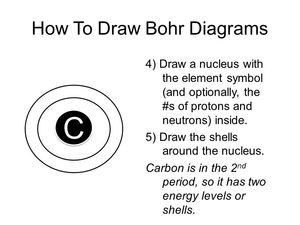 cobalt oxide lewis diagram yamaha virago wiring potassium symbol atom - imageresizertool.com
