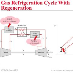 Simple House Diagram 2000 Gmc Stereo Wiring 10 Chapter Refrigeration Cycles. - Ppt Video Online Download